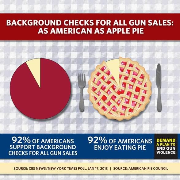 Background Checks & Apple Pie